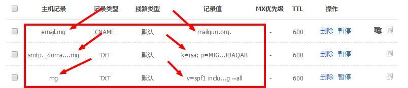 Mailgunservers4.jpg